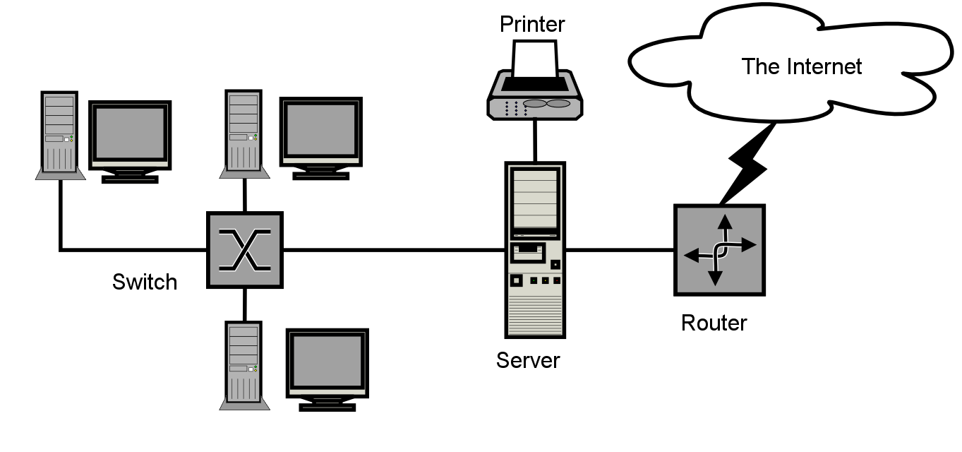 Sample-network-diagram.png